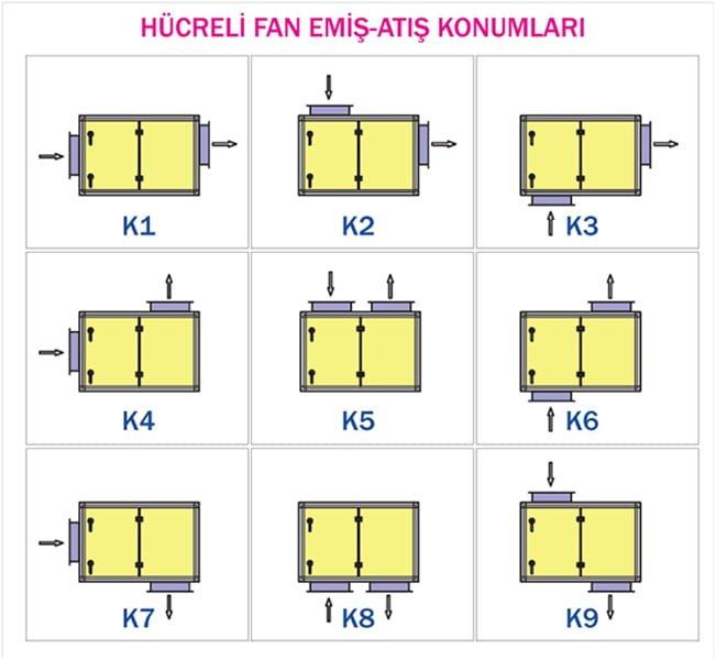 hucreli-fan